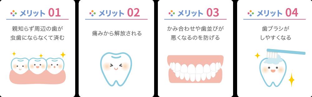 痛み 抜歯 後
